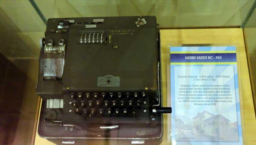 Koleksi Museum Sandi Yogyakarta